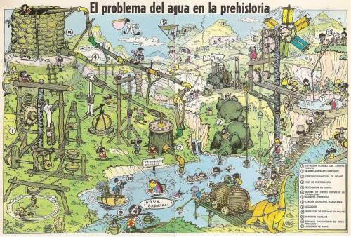 trazosenelbloc°blogspot°fr El problema del agua en la Prehistoria